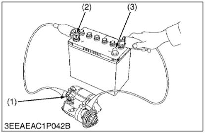 Kubota V2203 Starter Motor Test