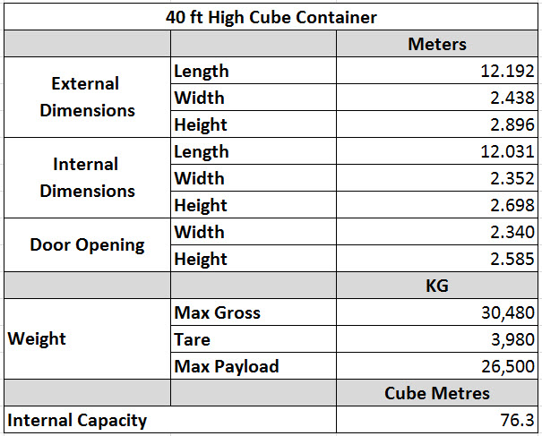 40ft High Cube Container Dimension details