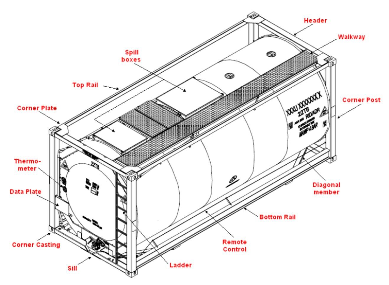 Iso Tank Component Thaireefer Group