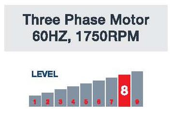 JetMaster Three Phase Motor 60Hz